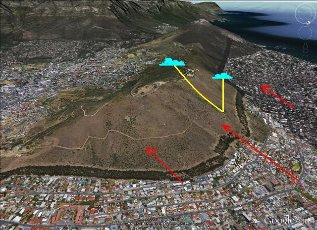 Paragliding-Cape-Town-Thermals